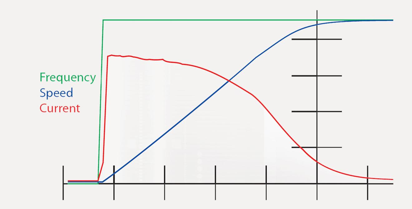 grafico-01-a