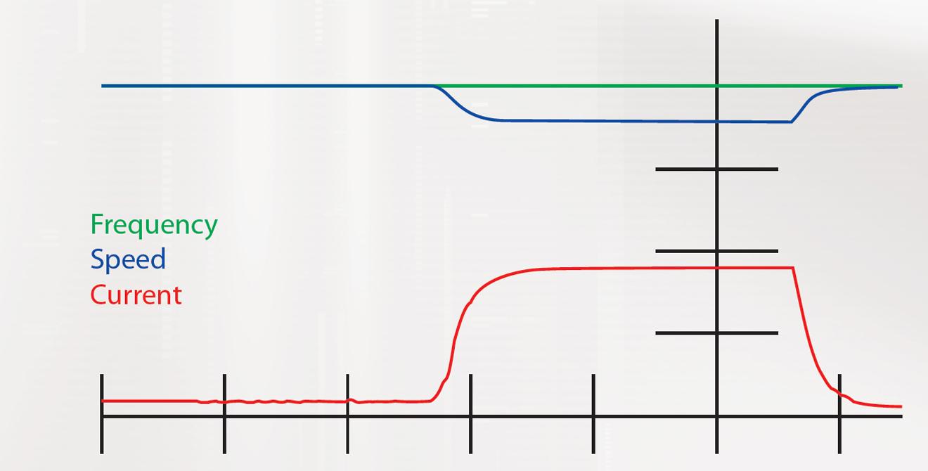 grafico-02-a