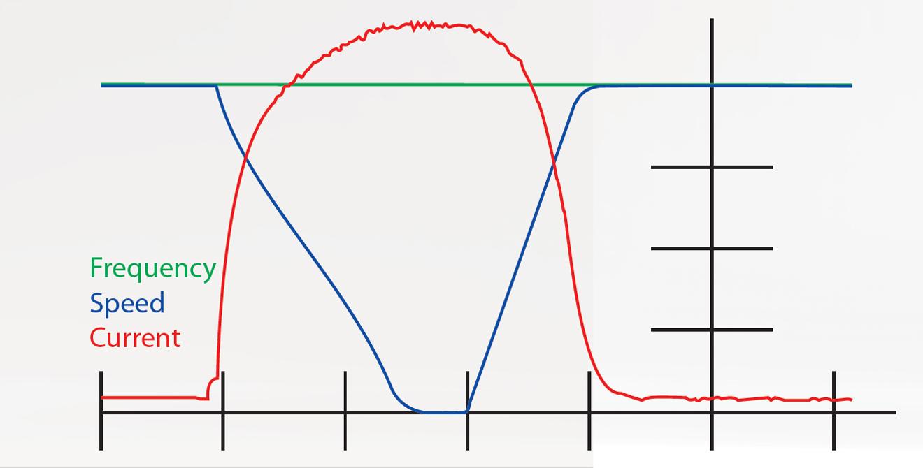 grafico-03-a
